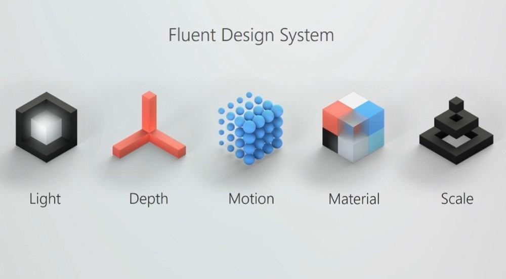 是加入Fluent Design設計風格 微軟讓傳統Win32架構App介面更美觀這篇文章的首圖