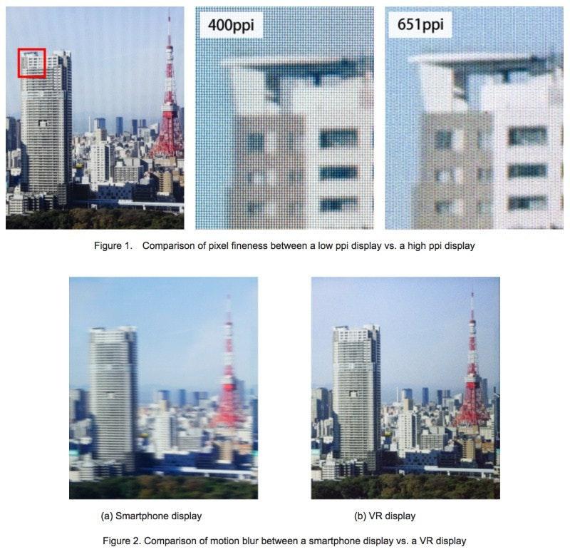 是Japan Display打造更清晰的VR專用顯示面板 改善網格感情況這篇文章的首圖