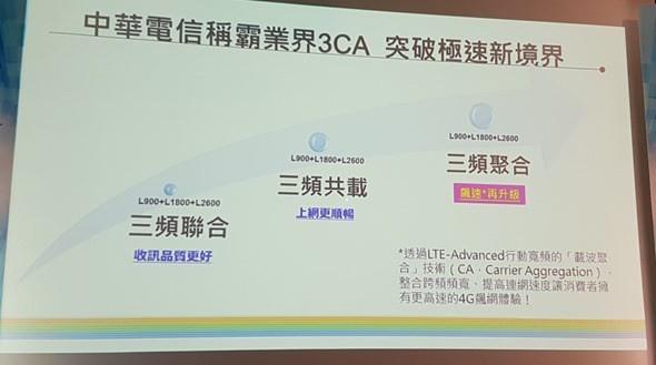 是中華電信大4G 2600MHz 開台! 3CA 讓上網速度狂飆 300Mbps (含實測速度)這篇文章的首圖