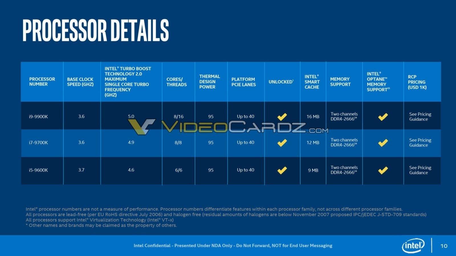 是Intel確定將在10月間率先推出Core i9規格在內三款主要處理器產品這篇文章的首圖