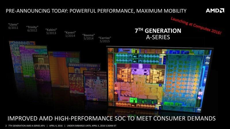 是AMD揭曉第7代APU 「Bristol Ridge」5月底亮相這篇文章的首圖