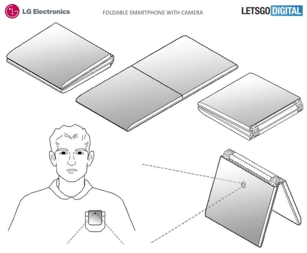 是LG螢幕可凹折手機專利曝光 三星、小米、聯想、華為也加入競爭這篇文章的首圖
