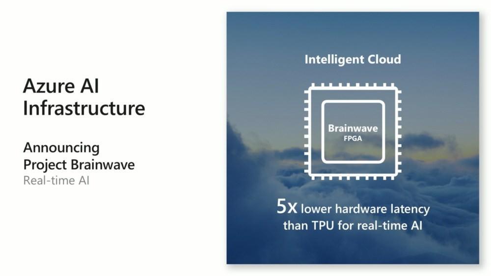 是微軟攜手Intel 結合Azure與FPGA運算架構打造運算延遲更低的人工智慧這篇文章的首圖