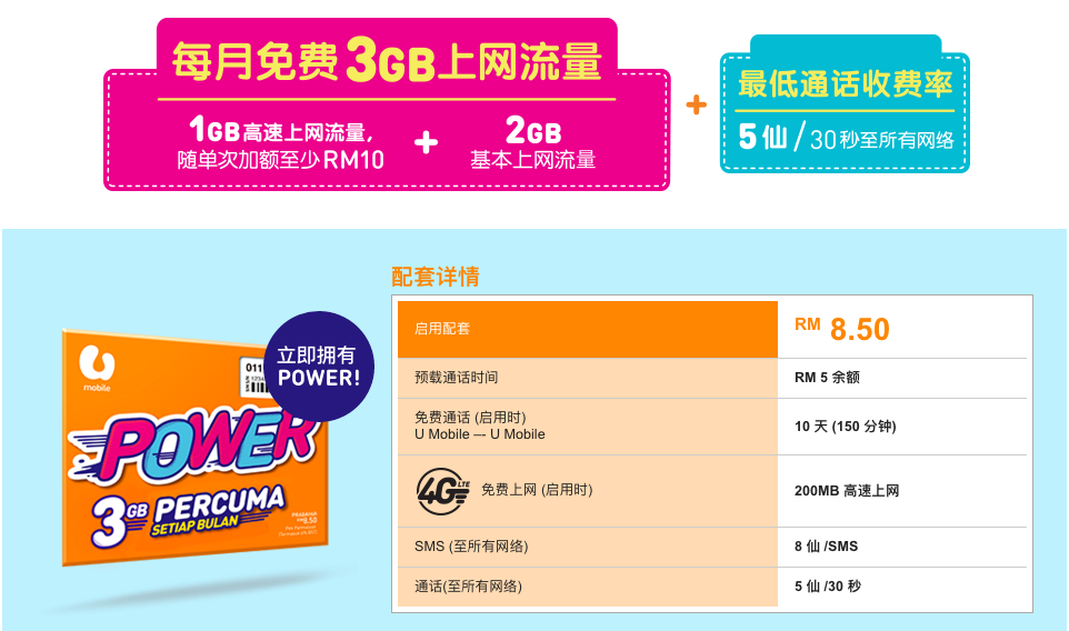 是U Mobile推出全新升級的POWER預付配套:每月免費3GB數據流量讓你上網上到爽!這篇文章的首圖
