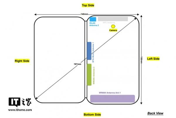 是ZTE可摺疊手機Axon M通過FCC認證:10月17日發布,傳聞售價約RM2749!這篇文章的首圖