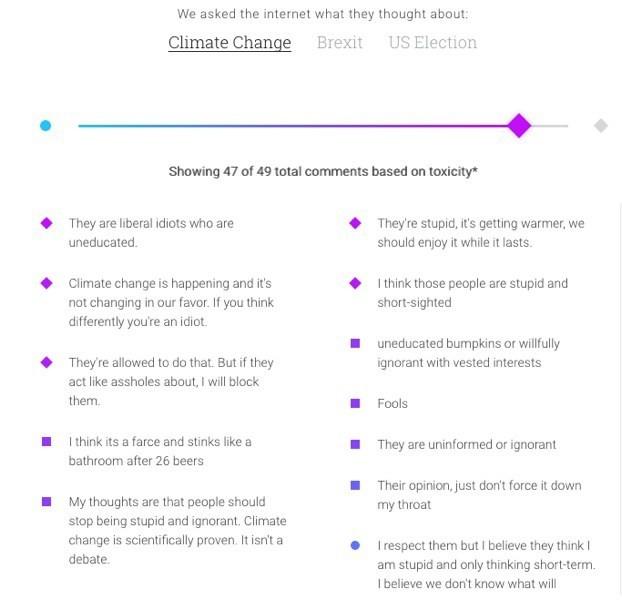 是Google藉由人工智慧打擊惡意留言等網路罷凌問題這篇文章的首圖