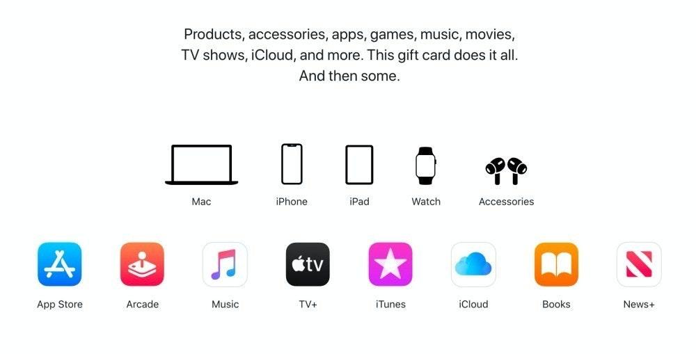 照片中提到了Products, accessories, apps, games, music, movies,、TV shows, iCloud, and more. This gift card does it all.、And then some.,跟蘋果公司。、蘋果公司。有關,包含了電腦圖標、蘋果、牌、產品、蘋果音樂