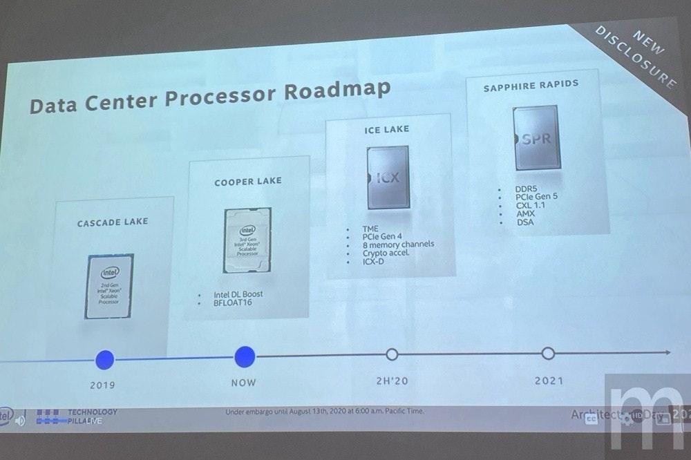 照片中提到了NEW、DISCLOSURE、SAPPHIRE RAPIDS,包含了軟件、產品設計、設計、電子產品、牌
