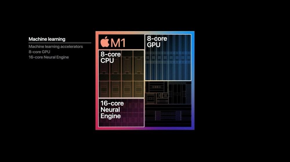 蘋果 M1 處理器新款 Mac 僅支援最大 16GB 記憶體、不支援外接顯示卡 但仍將改變 PC 生態