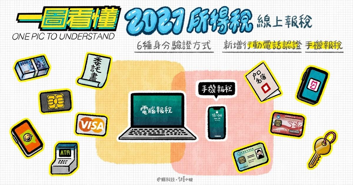 2021報稅全攻略:手機APP、電腦版、信用卡優惠、讀卡機選擇全都有