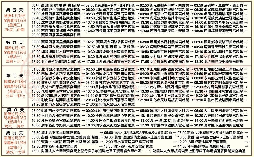 照片中提到了第五天、國曆6月16日、聞農曆4月25日,包含了報紙、字形、線、儀表