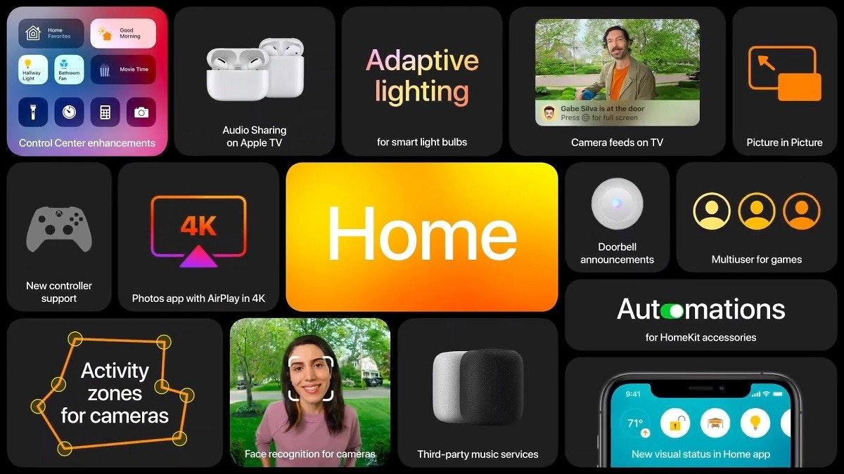 照片中提到了Home、Good、O Favorites,跟家庭顧問有關,包含了電子產品、手機、功能手機、字形、數碼展示廣告