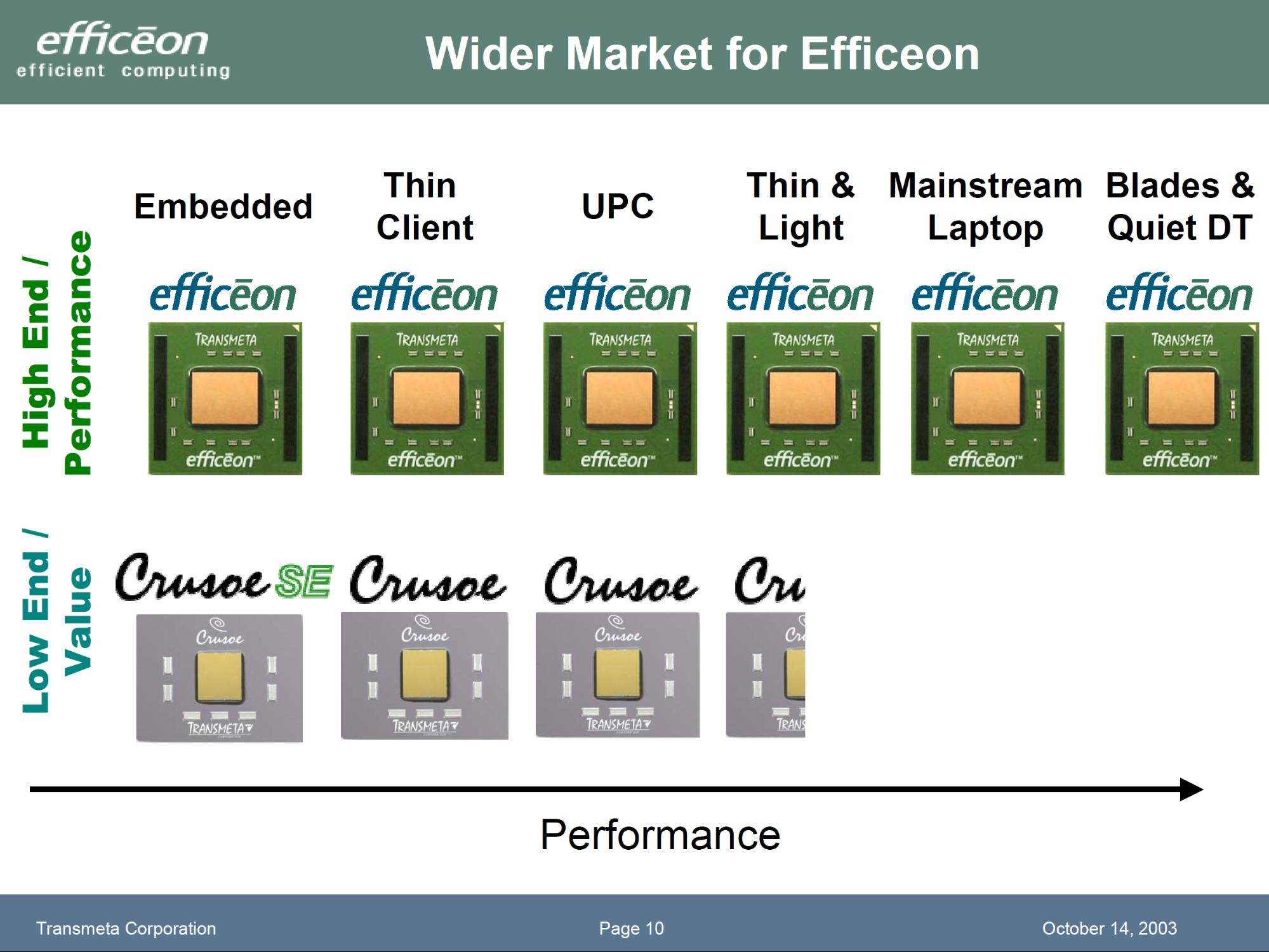 照片中提到了efficeon、Wider Market for Efficeon、efficient computing,包含了汕頭、汕頭、產品設計、產品、山推工程機械股份有限公司