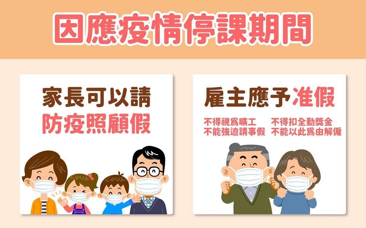 照片中提到了因應疫情停課期間、雇主應予准假、家長可以請,包含了動畫片、動畫片、剪貼畫、漫畫、媒體市場
