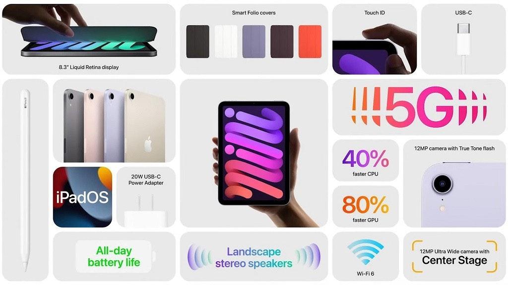 照片中提到了Smart Folio covers、Touch ID、USB-C,跟蘋果公司。有關,包含了小工具、蘋果、iPhone 13、產品設計、小工具