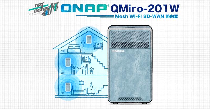 一圖看懂 QNAP QMiro-201W 無線路由器 遠端工作必備 讓你在家工作順暢無阻