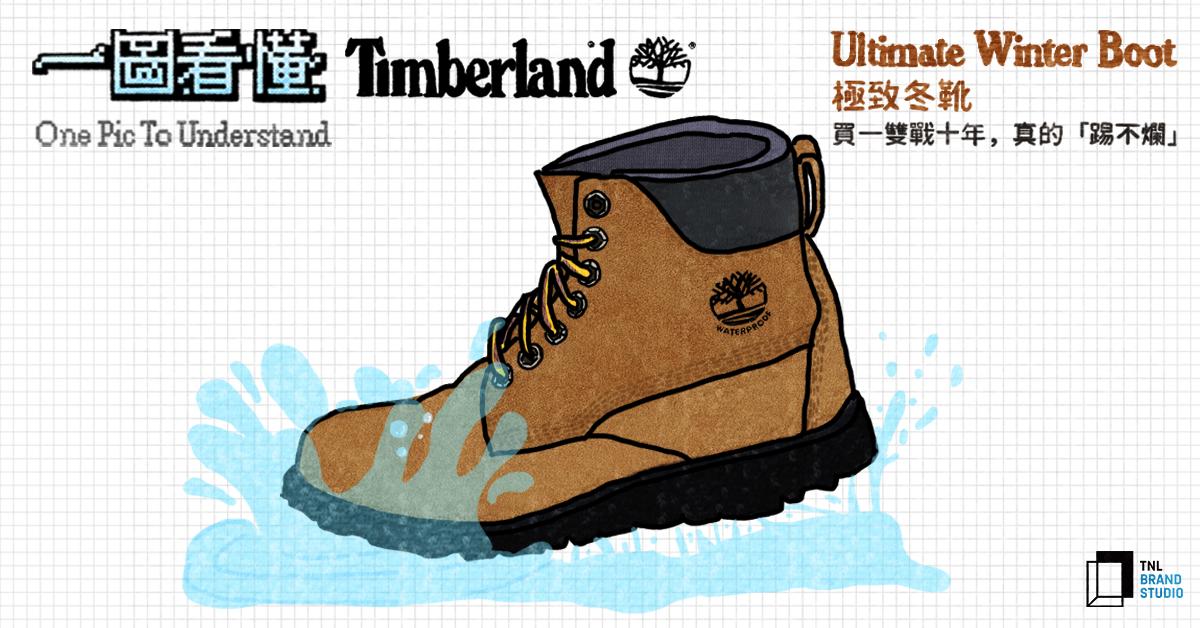 一圖看懂 Timberland Ultimate Winter Boot 極致冬靴:保暖透氣、輕量耐走,買一雙戰十年、真的「踢不爛」