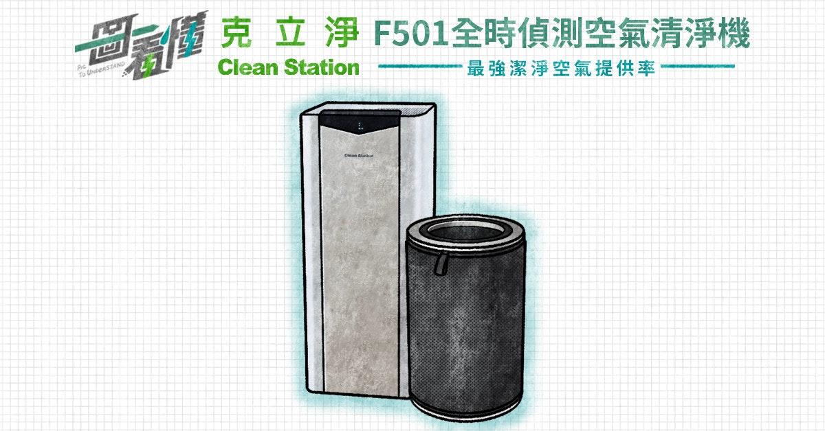 照片中提到了克、克立淨F501全時偵測空氣清淨機、Pic,包含了角度、產品設計、角度、圓筒、產品