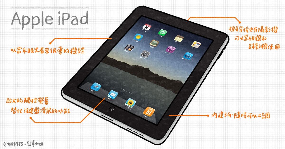 照片中提到了Apple iPad、機背後也有攝影機、學線使用,包含了蘋果ipad、iPad 1、iPad 3、iPad 4、小型平板電腦