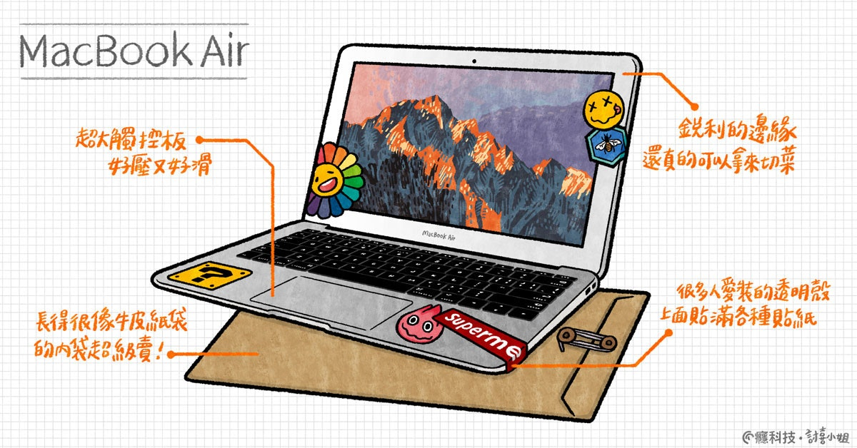 照片中提到了鋭利的邊緣、還真的可以拿來の葉、MacBook Air,包含了筆記本電腦、筆記本電腦、產品設計、產品、設計