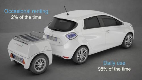 電動車用的行動電源 法國EP Tender推外掛電池拖車 但不能邊開邊充電