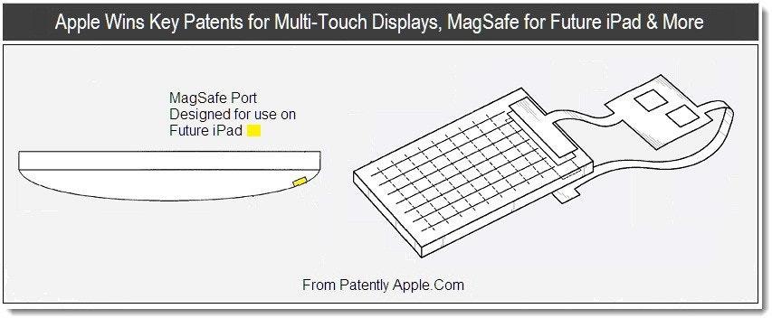 是水果專利之 iPad 也要走 MagSafe 充電嗎?這篇文章的首圖