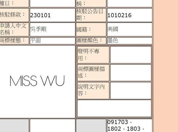 是小聊吳季剛MISS WU商標申請案這篇文章的首圖