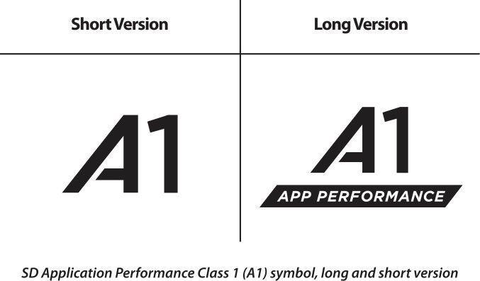 是針對行動裝置 app 執行需求進行性能測試基準,將由 A1 標誌作為 SD 卡執行 app 的效能認證這篇文章的首圖