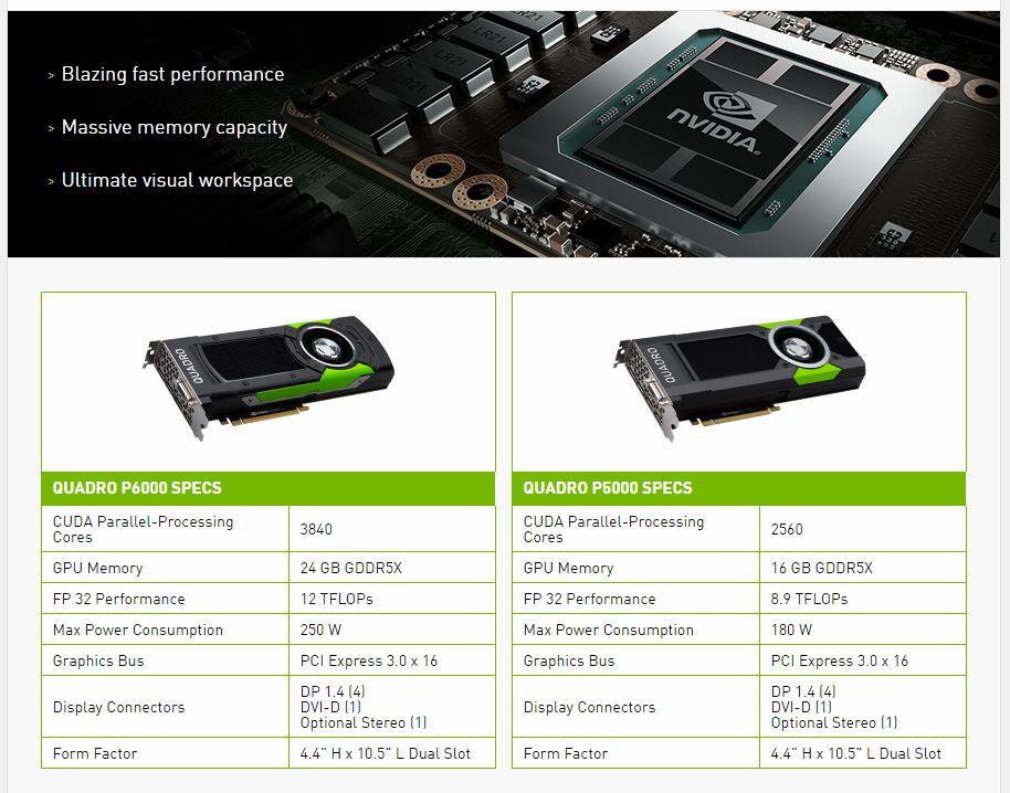 是NVIDIA 專業繪圖卡產品線更新,推出 Quadro P6000 、 P5000這篇文章的首圖
