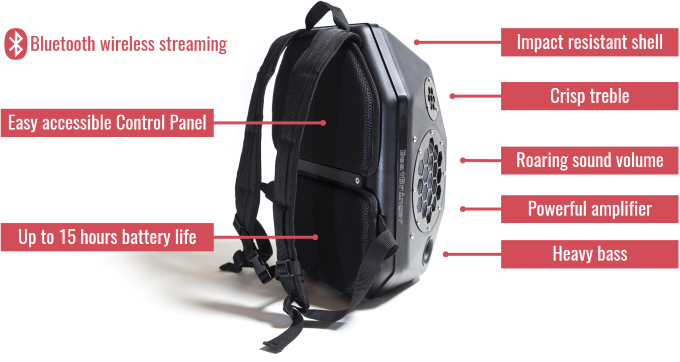 是胖虎一定會想要!佈滿喇叭的行動音箱背包 Speaker Backpack這篇文章的首圖