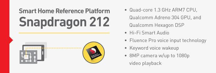 是CES 2016 :高通宣布高整合智慧家庭平台 Snapdragon 212這篇文章的首圖