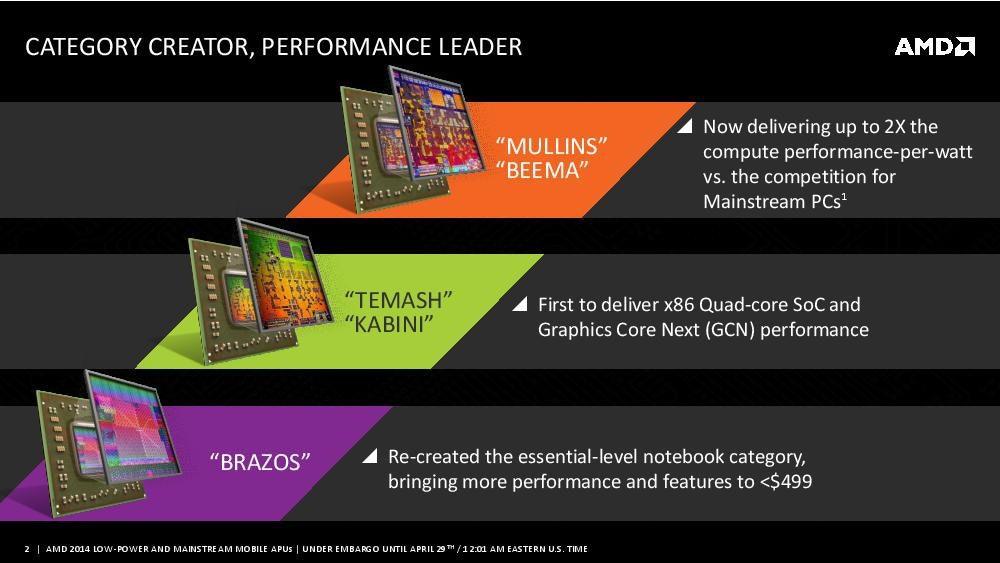 是AMD 第三世代主流筆電、平板 APU 解禁,  Beema 與 Mullins 正式登場這篇文章的首圖