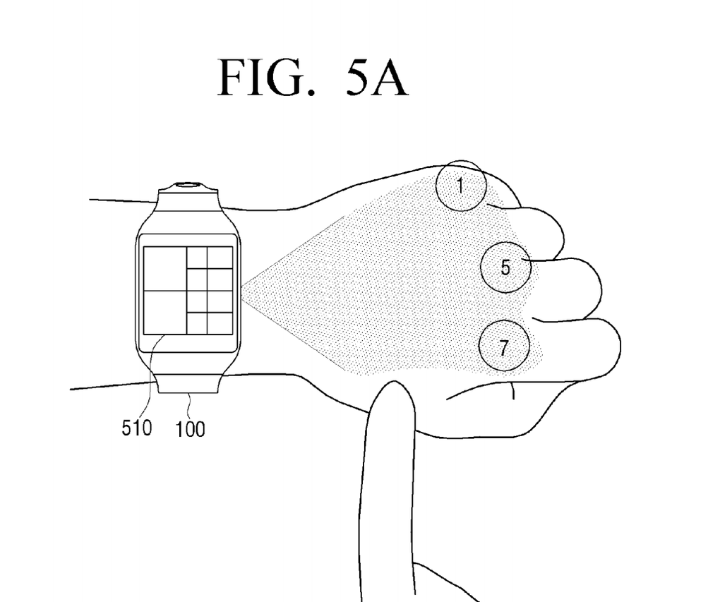 是三星註冊智慧錶互動投影專利,把手背當成投影幕這篇文章的首圖