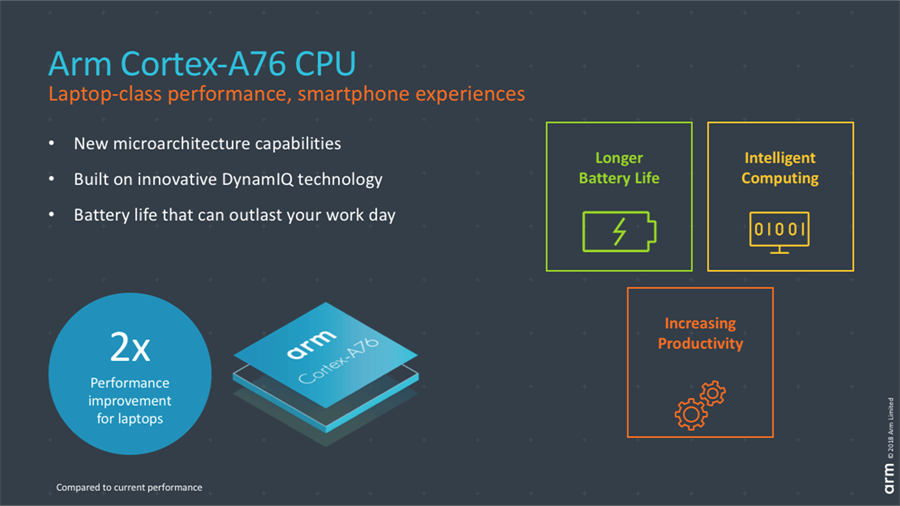 Nokia 8, Android, Central processing unit, Graphics processing unit, , Arm Holdings, Graphics, ARM architecture, Smartphone, Mali, diagram, text, product, product, diagram, font, line, brand, presentation, software, angle