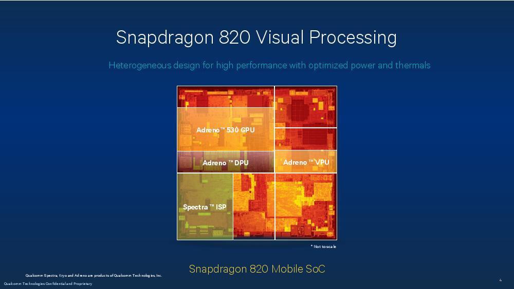 是高通駁斥 Snapdragon 820 過熱傳聞,表示絕對滿足 OEM 廠對終端散熱與效能的要求這篇文章的首圖