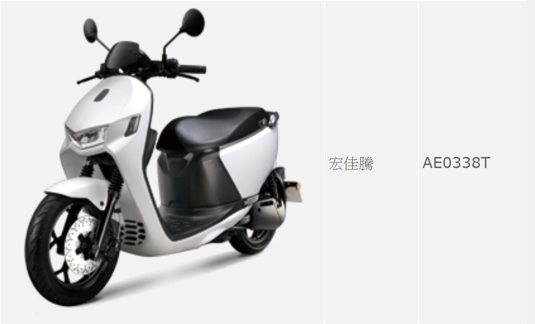 Motorized scooter, Car, Motorcycle accessories, Motorcycle, Motor vehicle, Automotive design, Wheel, Scooter, Vehicle, Product design, motorcycle accessories, Land vehicle, Vehicle, Scooter, Automotive design, Motor vehicle, Car, Product, Motorcycle, Mode of transport, Wheel