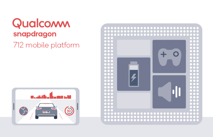 Qualcomm Snapdragon, System on a chip, Qualcomm, , Kryo, Central processing unit, 10 nanometer, Chipset, Integrated Circuits & Chips, Mobile Phones, Qualcomm Snapdragon, Product, Line, Technology, Font, Electronic device, Rectangle, Icon