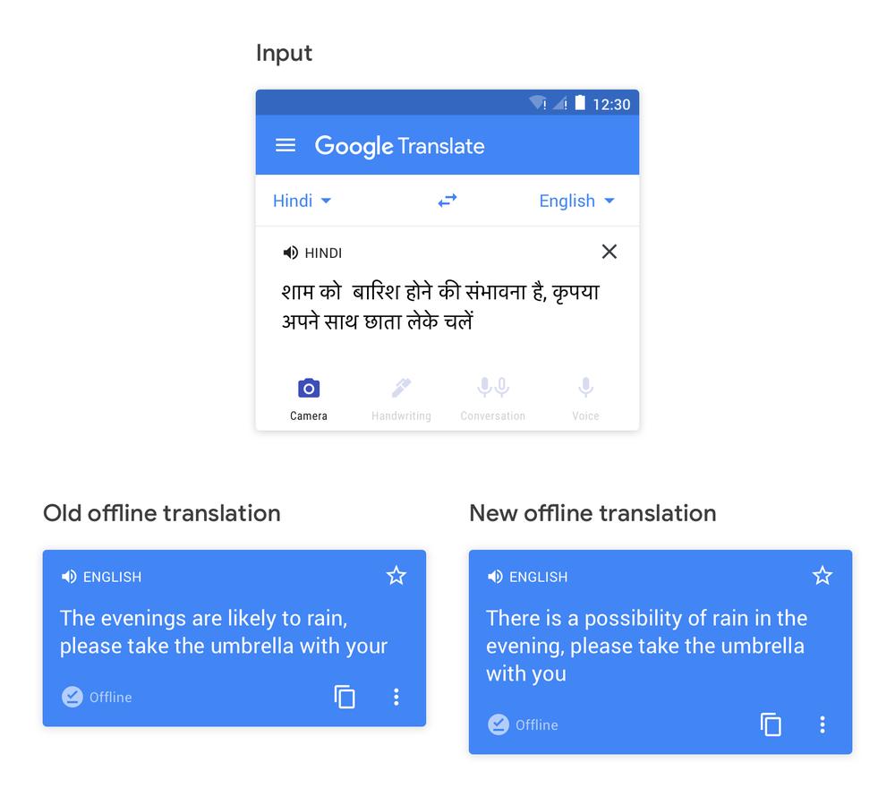 照片中提到了Input、12:30、= Google Translate,包含了翻譯、翻譯、谷歌翻譯、文本、音譯