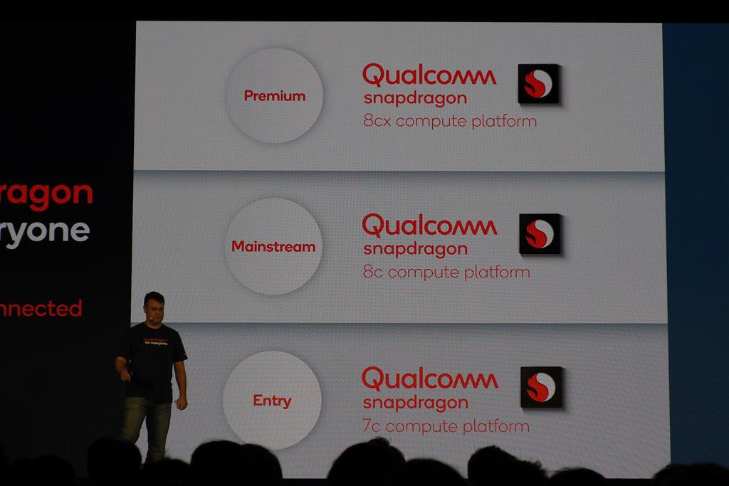 照片中提到了Qualcomm、snapdragon、8cx compute platform,跟高通公司、高通公司有關,包含了設計、牌、字形、商標、設計