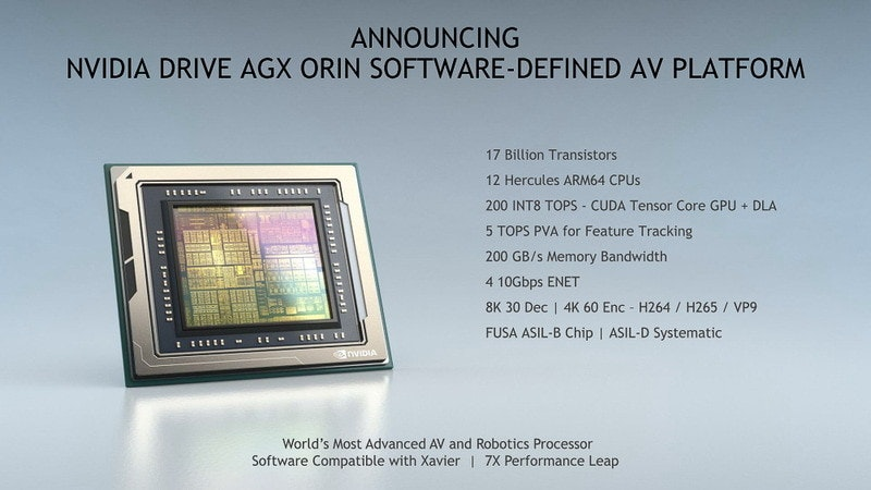 照片中提到了ANNOUNCING、NVIDIA DRIVE AGX ORIN SOFTWARE-DEFINED AV PLATFORM、17 Billion Transistors,包含了多媒體、英偉達、片上系統、英特爾、芯片組