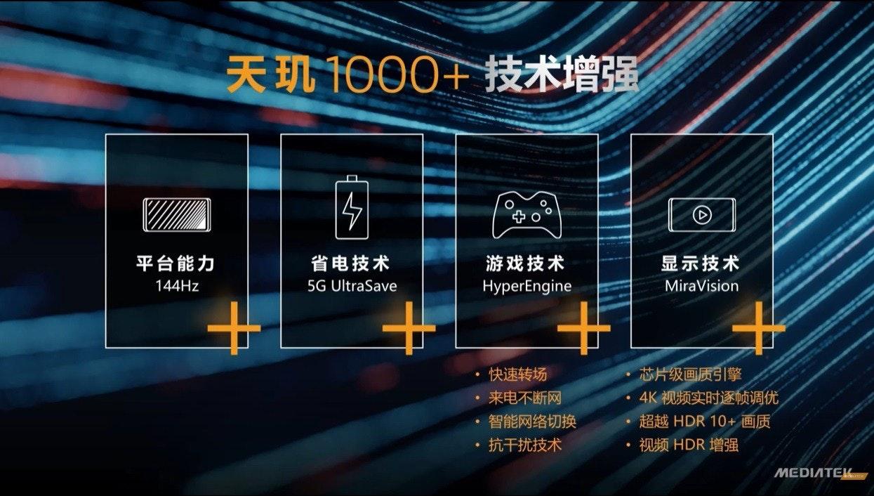 照片中提到了天现1000+ 技术增强、平台能力、省电技术,包含了電腦遊戲、顯示裝置、牆紙、圖形、電腦