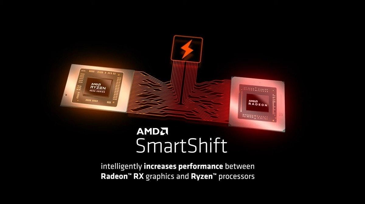 照片中提到了AMDA、RYZEN、AOAR SERES,跟Advanced Micro Devices公司、Advanced Micro Devices公司有關,包含了AMD SmartShift、雷岑、的PlayStation 5、Radeon