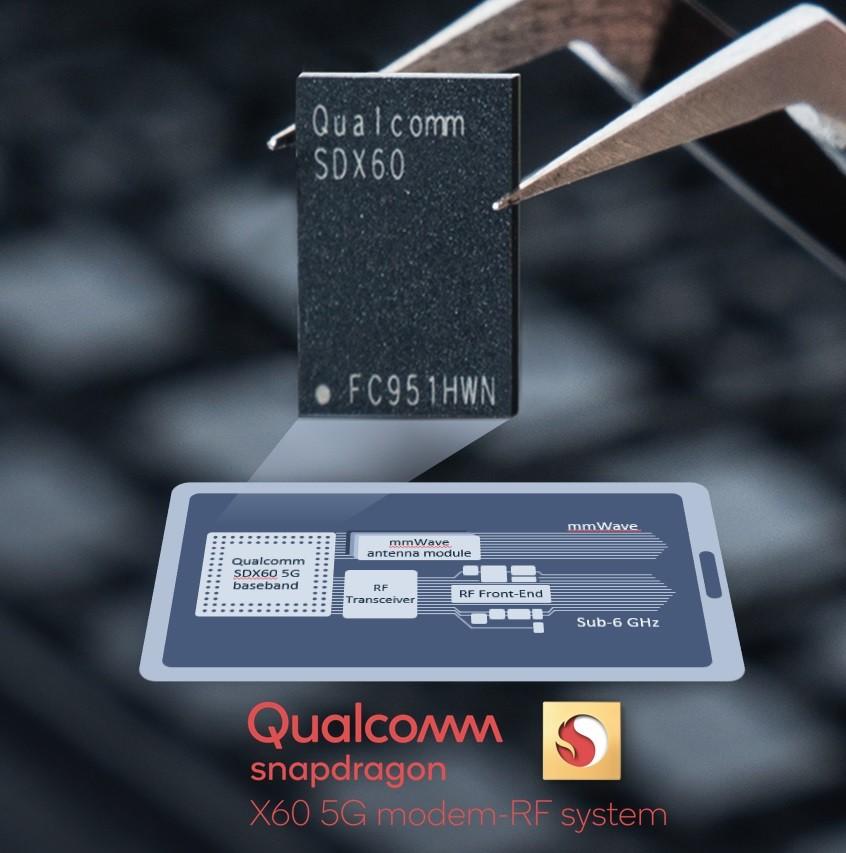 照片中提到了Qualcomm、SDX60、FC951HWN,跟高通公司有關,包含了金魚草x60、5 nm製程、高通金魚草、調製解調器