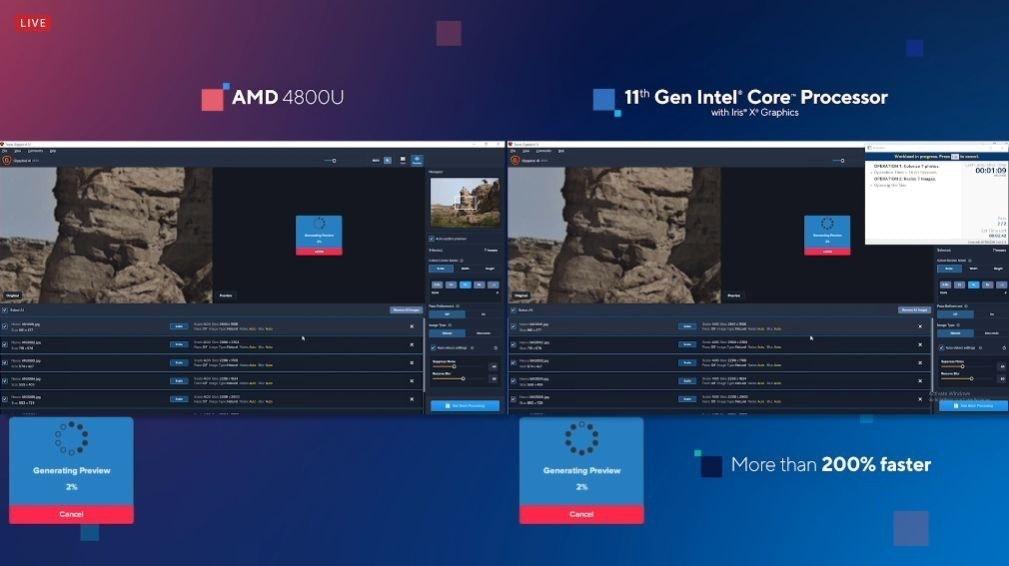 照片中提到了LIVE、AMD 4800U、11th Gen Intel Core Processor,包含了英特爾第11核心性能、英特爾酷睿i5、英特爾酷睿i7、老虎湖、英特爾
