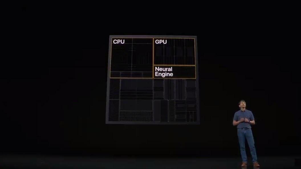 照片中提到了CPU、GPU、Neural,包含了蘋果A13、iPhone 11、蘋果A13、蘋果、蘋果A12