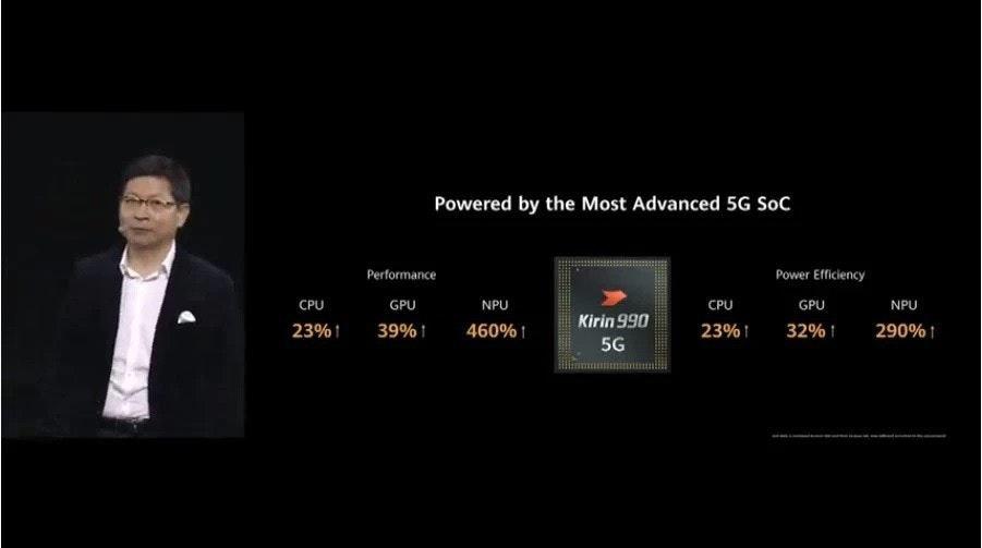 照片中提到了Powered by the Most Advanced 5G Soc、Performance、Power Efficiency,包含了介紹、華為P40、華為P系列、了華為、手機
