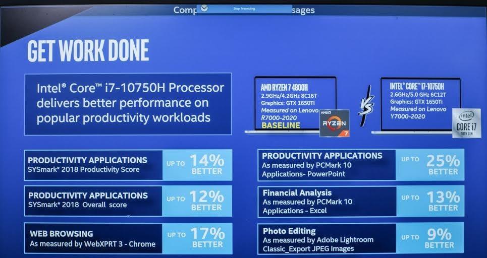 照片中提到了Comp、Shop Preing、sages,跟雷岑、英特爾有關,包含了顯示裝置、計算機程序、數碼展示廣告、在線廣告、顯示裝置