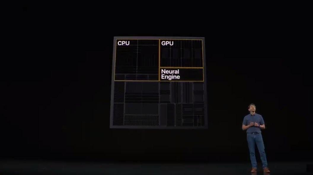 照片中提到了CPU、GPU、Neural,包含了a13仿生iphone 11、iPhone 11專業版、iPhone 11、蘋果iPhone XS Max、蘋果A13