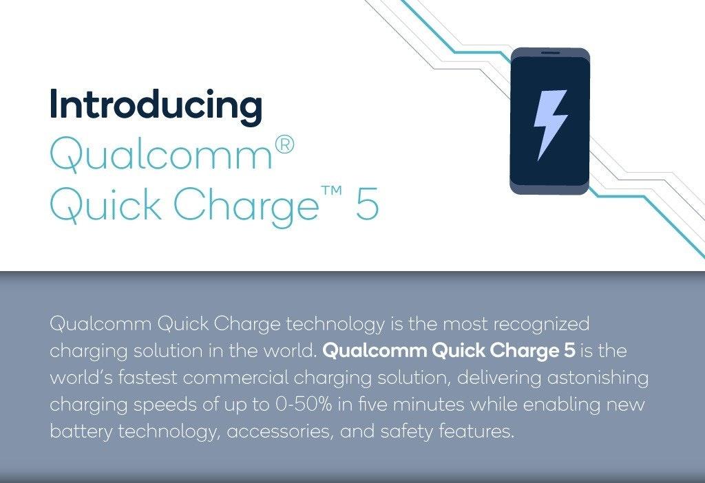 照片中提到了Introducing、Qualcomm®、Quick Charge™ 5,包含了吉普森、吉普森、牌、產品設計、吉普森
