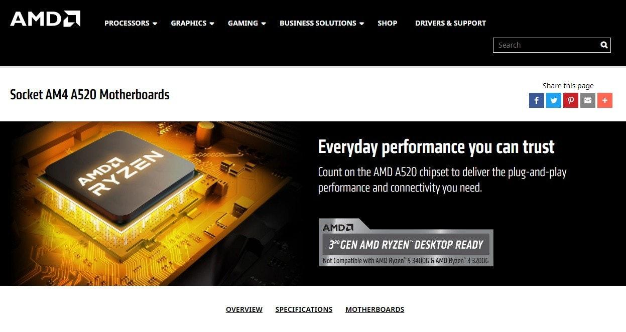 照片中提到了AMDA、PROCESSORS -、GRAPHICS,跟Advanced Micro Devices公司有關,包含了AMD A6、字形、牌、數碼展示廣告、產品設計